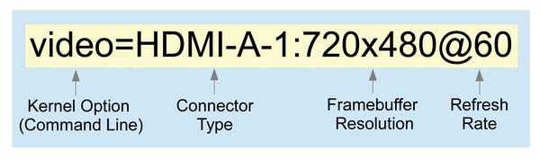 HDMI on BeagleBone Black - Page: 1 2 - Seite 2 » Raspberry Pi Geek