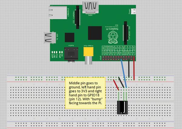 Infrared Remote » Raspberry Pi Geek