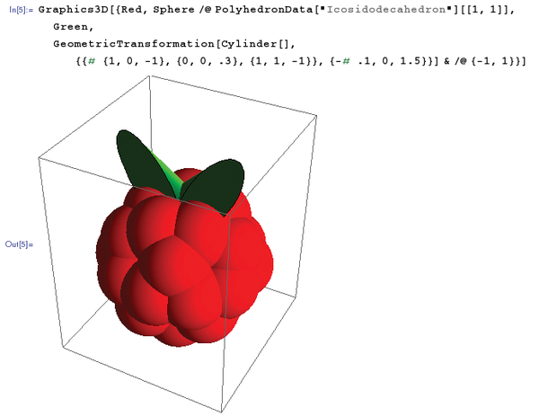 Mathematica on the pi page 18 seite 5 raspberry pi geek figure 9 plotting the big raspberry in mathematica ccuart Gallery