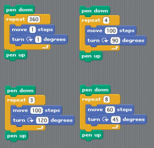 Scratch Programming: Turtle Geometry » Raspberry Pi Geek