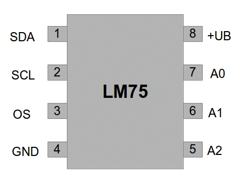 I2C Bus – Temperature Sensor » Raspberry Pi Geek