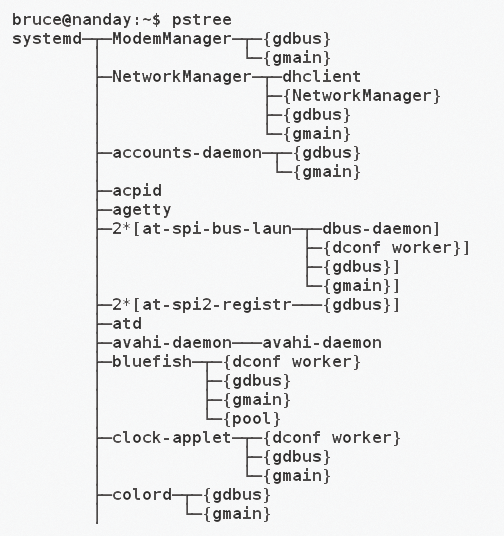 Finding Processes with pgrep » Raspberry Pi Geek
