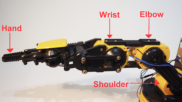 Robot Arm » Raspberry Pi Geek